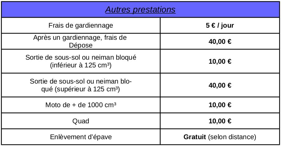 grille des tarifs supplementaire pour un depannage ou un remorquage moto scooter sur nimes ales montpellier